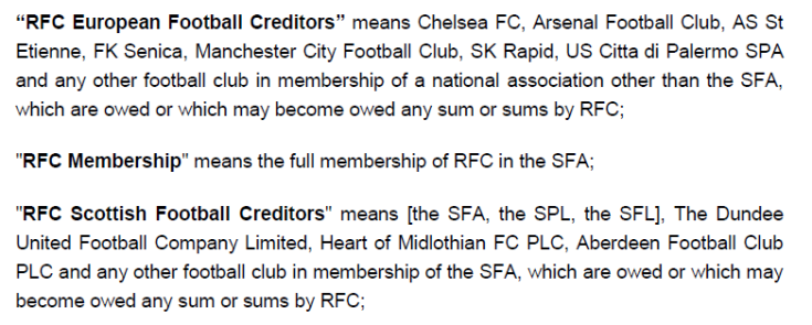 RFC football creditors